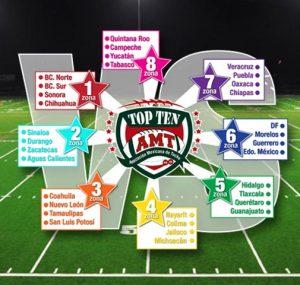 TOP10icon